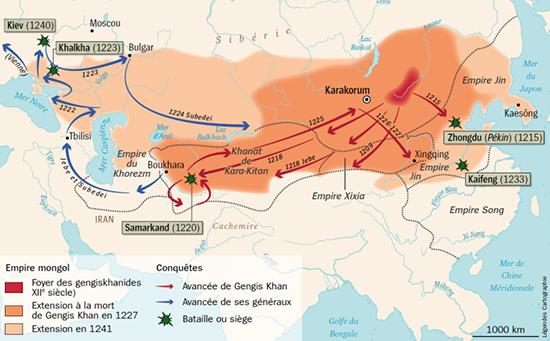 Empire mongol