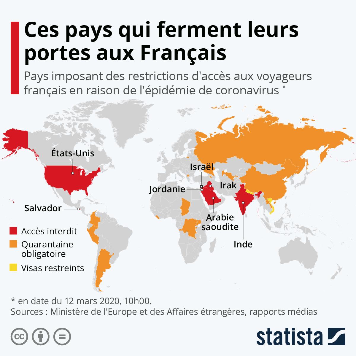 Carte des pays fermant leurs frontières aux Français pour lutter contre le coronavirus Covid-19