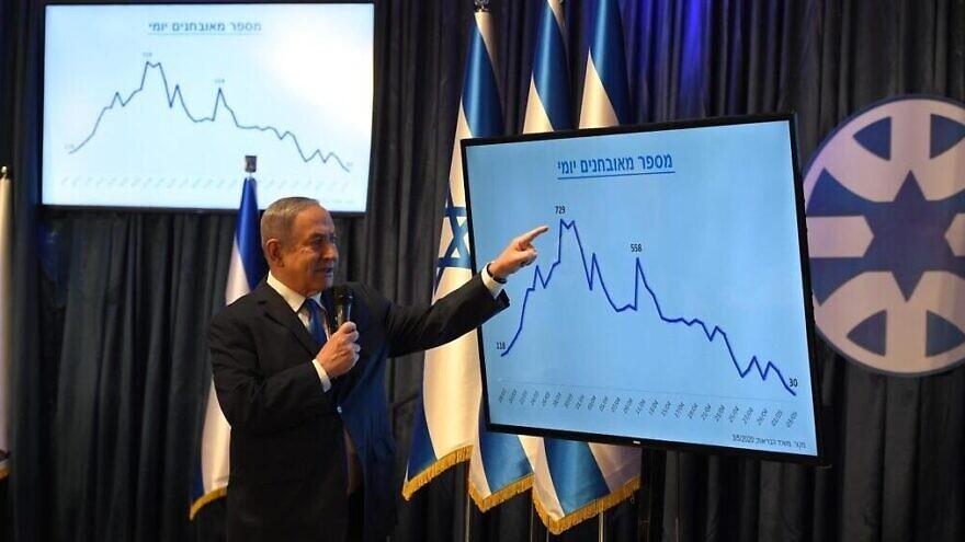 Mesures additionnelles pour la reprise économique en Israël