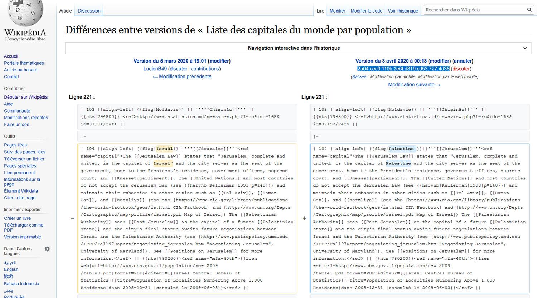 """Extrait de la fiche Wikipedia """"Liste des capitales par population""""- Effacement d'Israël au profit de Palestine (modification du 3 avril 2020)"""