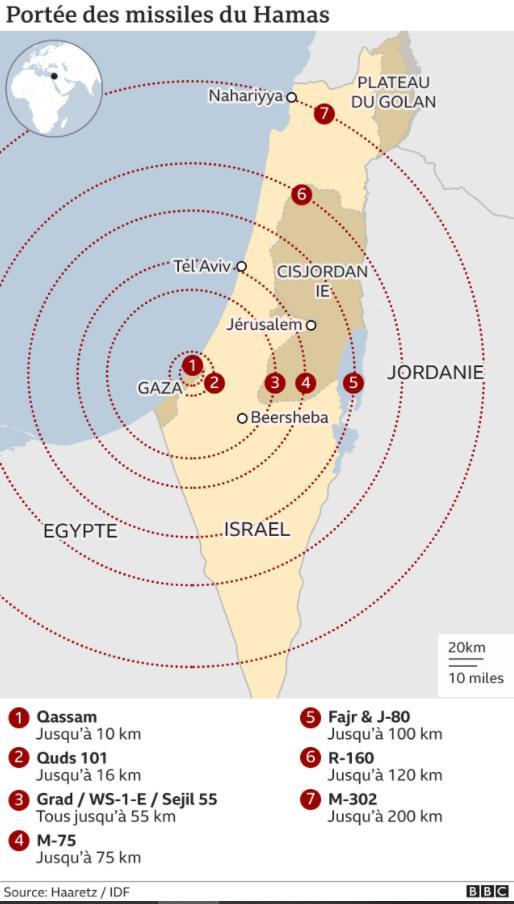 Schéma montrant la portée des différents missiles du Hamas en Israël